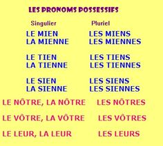 pronoms possessifs