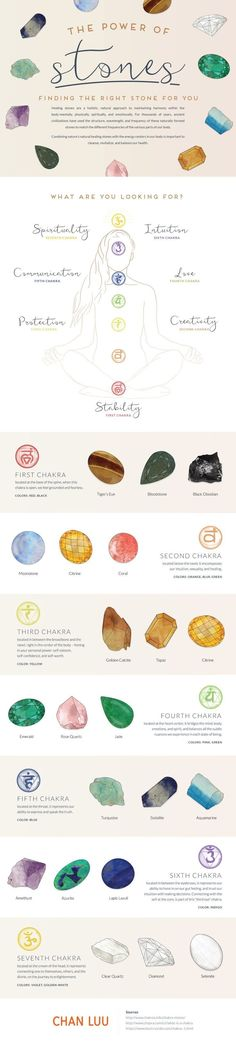 the power of stones and chakras