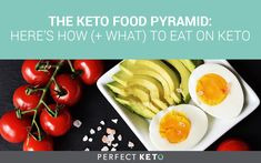 Are you still trying to figure out what the heck to eat on a keto diet?  When you were younger, you probably used a food pyramid to help you learn which macros you needed more of. Too bad the base of that pyramid happens to be carbs . So is there a keto food pyramid you can use for reference? If you sort of know which foods are keto-safe, but you're still struggling with how much of each macro is right for you , today's guide has everything you need. Unlike the traditional and poorly d
