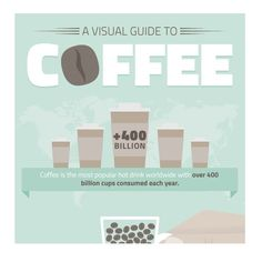 A neat guide on coffee facts now up on the blog- go go go: http://www.zabucoffee.co.uk/blog/a-visual-guide-to-coffee or via website (dets in profile) (Image: Appliance City)  #CoffeeBreak #CaffeineFix #caffeine #zabucoffee #weneedcoffee #welovecoffee #coffeetime #caffeinekick #coffeelovers #FreshCoffee #freshlyroasted #coffeeaddict