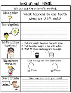 Free Scientific Method Printable Worksheet for Kids | Things we need ...