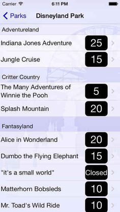 The Disneyland Wait Times app will let you know how busy the rides are throughout the day.