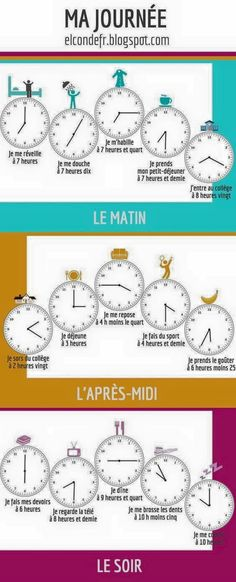 French Vocabulary to describe daily routine: ma journée – en français French Verbs, French Grammar, French Phrases, French Language Lessons, French Language Learning, French Lessons, French Flashcards, French Worksheets, French Teacher
