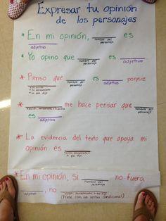 Expresar tu opinion. Sentence frames in Spanish.