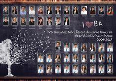 Graduation Album, Photo Wall, Frame, Google, Ideas, Art, Pictures, Calendar, Picture Frame