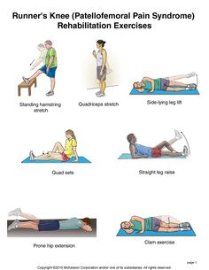 Runner's Knee (Patellofemoral Pain Syndrome) Exercises: Illustration, page 1