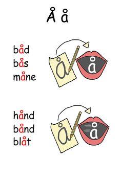 Dette materiale er udarbejdet af Kirsten Bach.  De 9 vokalers grafemer og fonemer med eksempler på vokalernes forskellige fonemer i...