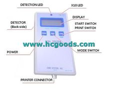 Various Energy Products - Nano Meter - Negative Ion Tester