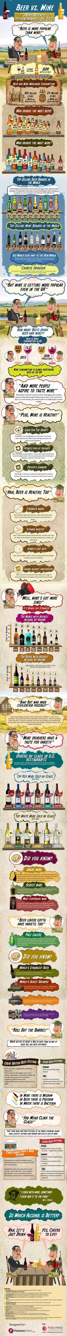 Beer vs. Wine: Surprising Facts, Popular Brands and Big Festivals