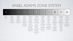 ansel_adams_zones_system