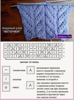 69 Super ideas for crochet blanket free easy knitting patterns Lace Knitting Stitches, Lace Knitting Patterns, Knitting Charts, Easy Knitting, Loom Knitting, Knitting Socks, Stitch Patterns, Loom Patterns, Bonnet Crochet