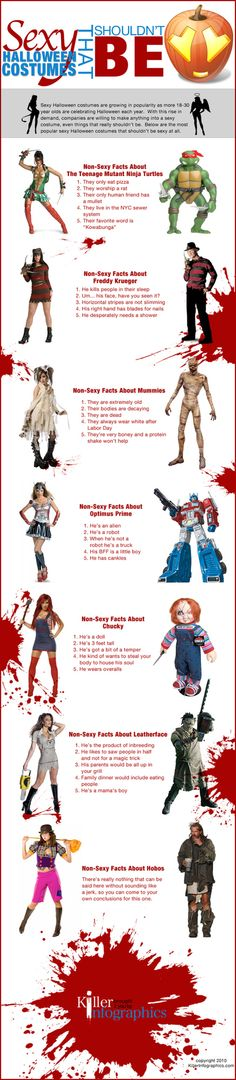 lol :)   Sexy Halloween Costumes That Shouldn't Be (The Infographic)