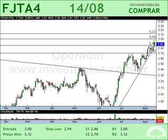 FORJA TAURUS - FJTA4 - 14/08/2012 #FJTA4 #analises #bovespa