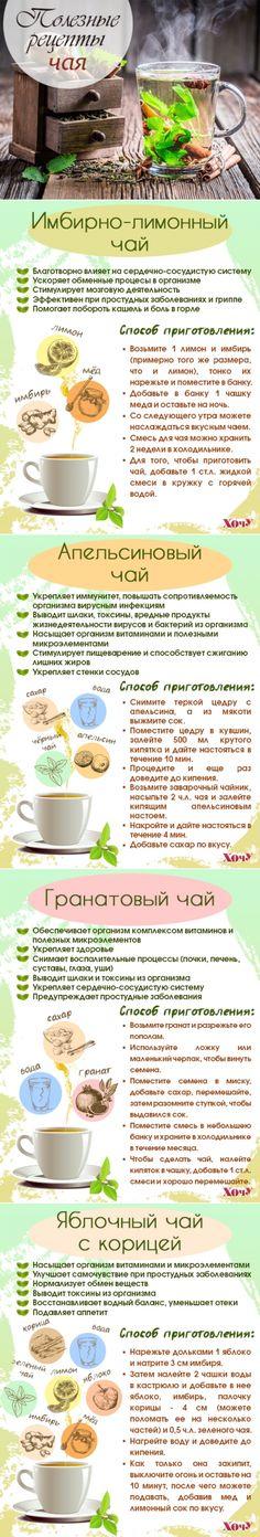 Лучшие рецепты полезного и вкусного чая, который повысит ваш иммунитет, защитит от простуды и улучшит состояние здоровья (инфографика)