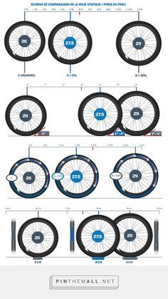 Le VTT 27,5 pouces Les Baroudeurs Garage Velo, Canyon Bike, Velo Design, Cycling For Beginners, Cruiser Bicycle, Motorized Bicycle, Push Bikes, Balance Bike, Fat Bike