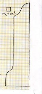MATERIEL 4 pieds de table du commerce à bouts carrés Peuplier 3mm : Planche du bas 1x14 mm/50mm ...