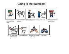 Going to the bathroom.