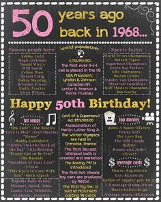 Digital File Download - Instant Download - 8x10, 11x14 AND 16x20 Back in 1968 Birthday Sign, 50th Birthday for Her Pink Gold **Please note- this is a digital download only. Nothing will be shipped to you. This 50th Birthday Sign will be the perfect decoration or birthday gift for a