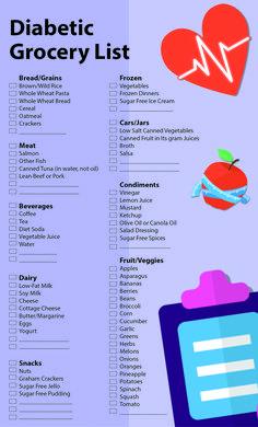 Diabetic Grocery List, Diabetic Food Chart, Diabetic Tips, Diabetic Meal Plan, Diet Food List, Food Lists, Diabetes Care, Diabetes Diet, Diabetes Facts