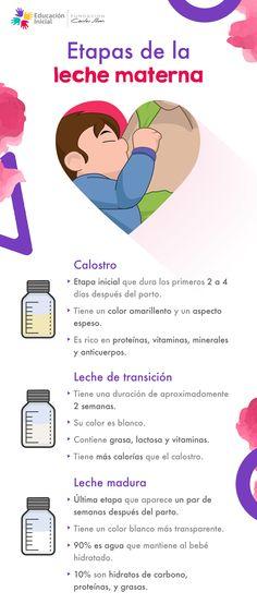 Sorella Vita Bridesmaid Dresses, Cute Baby Pictures, Midwifery, Breastfeeding Tips, Baby Names, Cute Babies, Pregnancy, Maternity, Baby Boy
