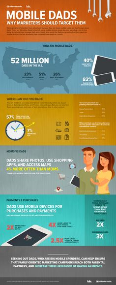 Focus on Fathers: What Do Mobile Marketers Need to Know About Dads? [INFOGRAPHIC]