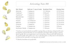 Everything You Need To Know About Activating Nuts! | Move Nourish Believe (great chart with soaking and drying times)