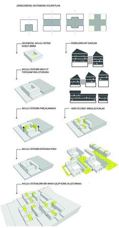 kolokyum.com - Galeri: 1. Mansiyon Karadeniz Bölgesi -7 İklim 7 Bölge-Mahalle Ulusal Mimari ve Kentsel Tasarım Fikir Yarışması
