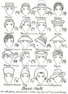 Type of hats....