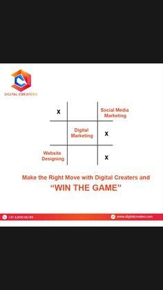 Small Business Marketing, Marketing Plan, Marketing Tools, Internet Marketing, Online Marketing, Social Media Marketing, Online Business, Digital Marketing, Mobile Marketing