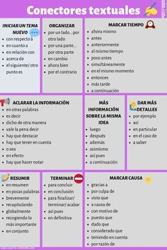 Spanish Classroom Activities, Spanish Teaching Resources, Spanish Language Learning, Spanish Lessons, Writer Tips, Book Writing Tips, Study Techniques, Happy Teachers Day, Spanish Vocabulary