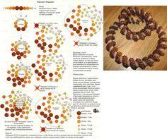 3 kinds of spirals