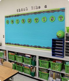 Turquoise, Lime, and Chalkboard Classroom Decor