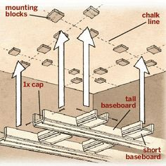 How to coffer a ceiling. | Illustration: Joe McKendry | thisoldhouse.com