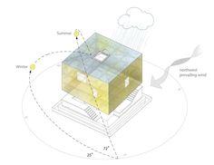 Galeria de Nest We Grow / Faculdade de Projeto Ambiental UC Berkeley + Kengo Kuma & Associates - 33