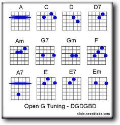 basic chords for Open D tuning - Music Theory Guitar, Guitar Chord Chart, Guitar Sheet Music, Jazz Guitar, Guitar Songs, Guitar Tabs, Music Sheets, Blues Guitar Lessons, Guitar Lessons For Beginners