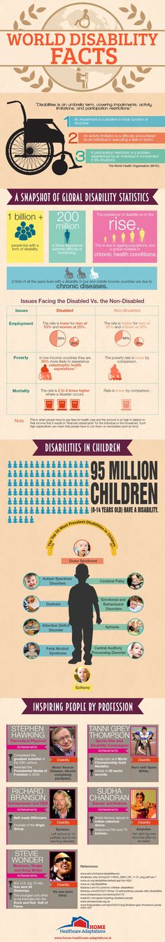World Disability Facts Infographic - http://elearninginfographics.com/world-disability-facts-infographic/
