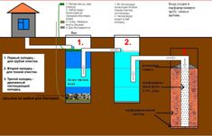 Septic Tank Design, Septic Tank Systems, Rammed Earth Homes, Passive Solar Homes, Solar House, Smart Home, Plumbing, Building A House, House Plans