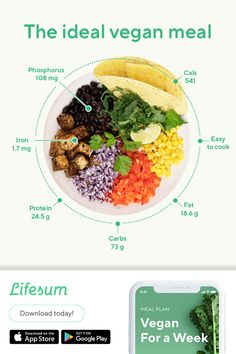 Vegan Crockpot Recipes, Vegan Recipes Easy, Raw Food Recipes, Veggie Recipes, Vegetarian Recipes, Flat Stomach Foods, Vegan Meal Plans, Balanced Meals, Healthy Eating Habits