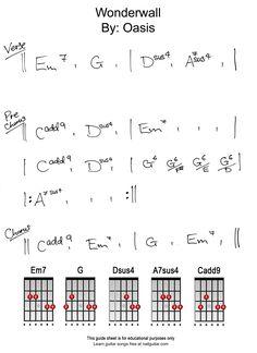 Wonderwall chords  http://www.nailguitar.com/pdf/wonderwall.jpg