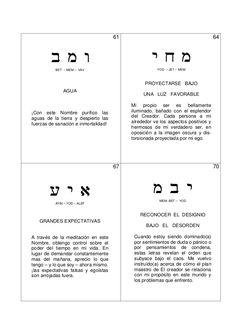 Jewish Beliefs, Learn Hebrew, Names Of God, Torah, Color Magenta, Learning, Angeles, Alphabet, Archangel