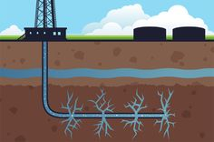 Is Water or Gas More Fractured? http://ar.gy/41Bn