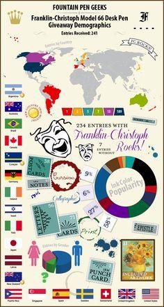 Fountain Pen Geeks #infografía