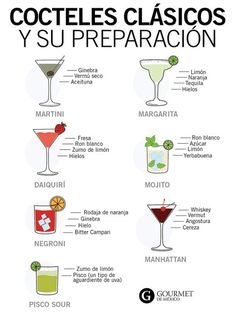 7 classic cocktails that every gourmet should try The cocktail shaker is in trend and there are proposals for mixology that are revolutionizing the way to enjoy a good drink. But the classic drinks Bar Drinks, Wine Drinks, Cocktail Drinks, Cocktail Recipes, Alcoholic Drinks, Cocktail Shaker, Receita Mini Pizza, Happy Drink, Alcohol Drink Recipes