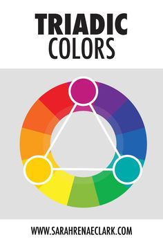 Triadic colors: This color scheme uses colors that are evenly spaced on the color wheel. Read more about basic color theory at Triad Color Scheme, Colour Pallette, Color Schemes, Adult Coloring, Coloring Books, Basic Colors, Colours, Tertiary Color, Color Mixing Chart