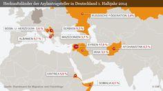 Infografik Herkunftsländer der Asylantragsteller in Deutschland 1. Halbjahr 2014 (Grafik: DW)