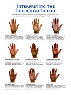 Divination: #Palmistry ~ Interpreting the Inner Health Line.