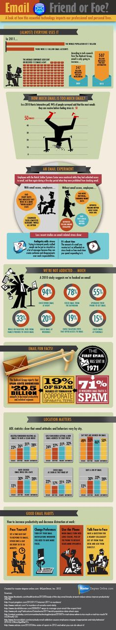 How Much Email Is Too Much? [Infographic].  Email Productivity Tips.  A Look at How Email Impacts our Professional and Personal Lives.