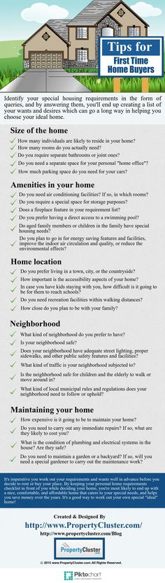 Here we offer a crisp infographic that will surely make process smoo - How To Buy A Home? Ideas of How To Buy A Home. - Here we offer a crisp infographic that will surely make process smoother and simpler for first time buyers. Go through the checklist.