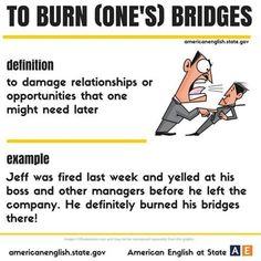 Expression: To burn bridges English Phrases, English Idioms, English Lessons, English Vocabulary, English Grammar, Language Study, English Language Learning, Teaching English, Language Arts