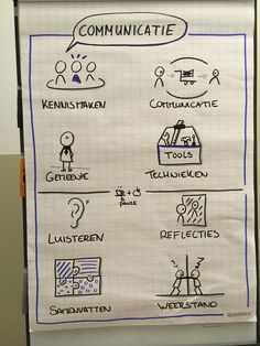 Communicatie Easy Doodles Drawings, Simple Doodles, Visual Note Taking, Visual Thinking, Visual Learning, Sketch Notes, Skills To Learn, Kaizen, Business Icon